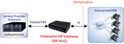 Hosted-PBX_IP-centrex
